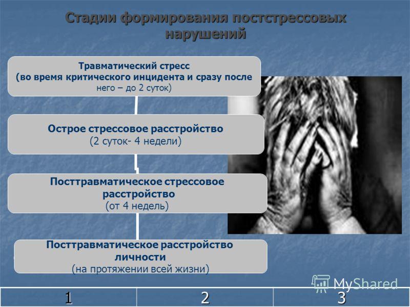 Стадии формирования постстрессовых нарушений Травматический стресс (во время критического инцидента и сразу после него – до 2 суток) Острое стрессовое расстройство (2 суток- 4 недели) Посттравматическое стрессовое расстройство (от 4 недель) Посттравм