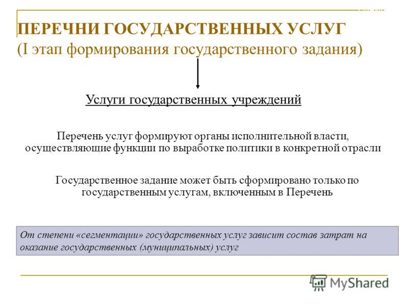 СЛАЙД12 Порядок формирования государственных (муниципальных) заданий