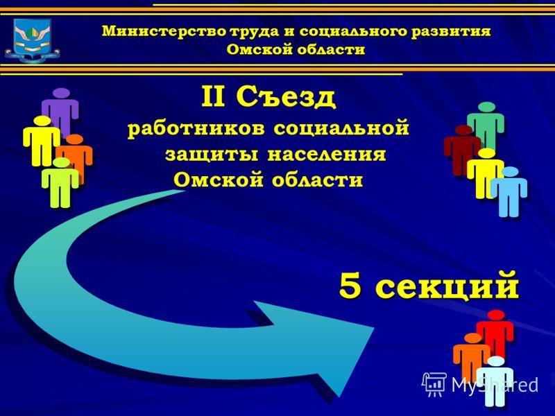 5 секций Министерство труда и социального развития Омской области II Съезд работников социальной защиты населения Омской области