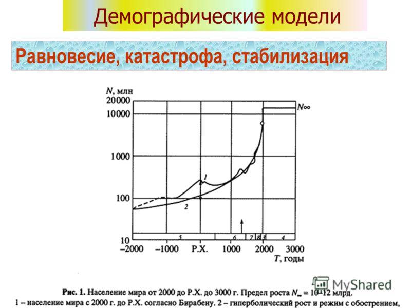 Равновесие, катастрофа, стабилизация Демографические модели