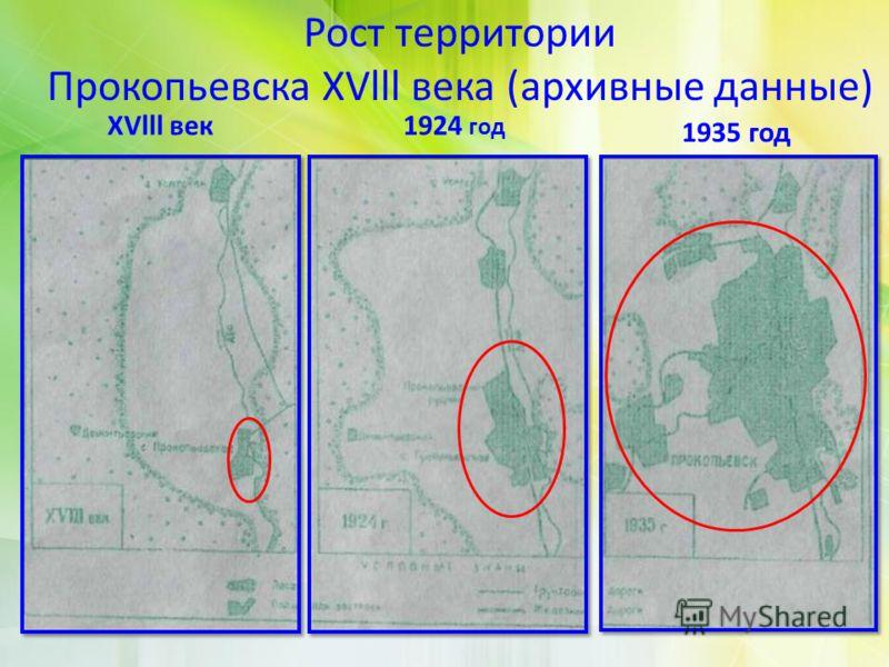 Рост территории Прокопьевска XVlll века (архивные данные) XVlll век1924 год 1935 год