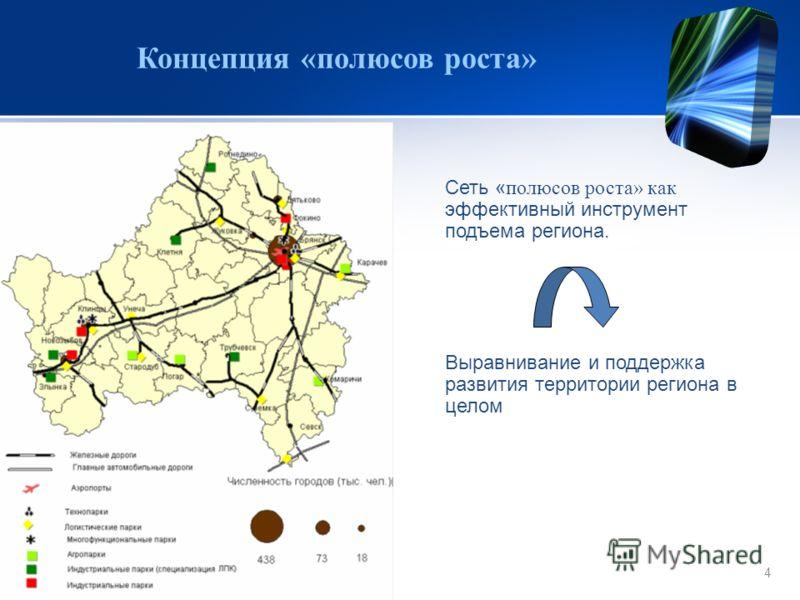 4 Концепция «полюсов роста» Сеть « полюсов роста» как эффективный инструмент подъема региона. Выравнивание и поддержка развития территории региона в целом