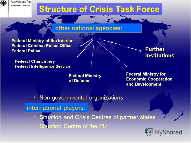 Structure of Crisis Task Force Tsunami Foreign Minister State Secretary Crisis Response Centre State Secretary office Press office Country desk Consular- section Medical service Humanitarian Help F.M. of Defense F.M. of the Inerior Robert Koch Instit