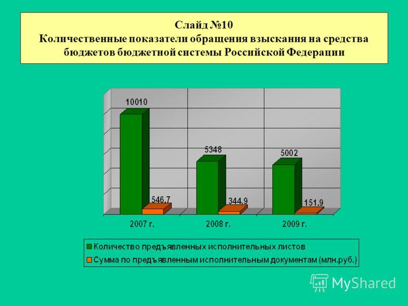 Слайд 10 Количественные показатели обращения взыскания на средства бюджетов бюджетной системы Российской Федерации