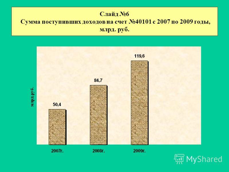 Слайд 6 Сумма поступивших доходов на счет 40101 с 2007 по 2009 годы, млрд. руб.
