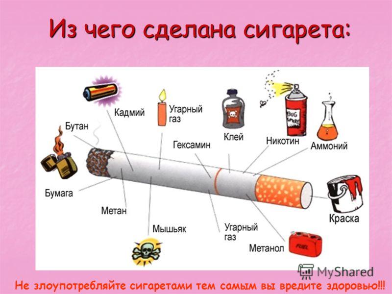 Из чего сделана сигарета: Не злоупотребляйте сигаретами тем самым вы вредите здоровью!!!