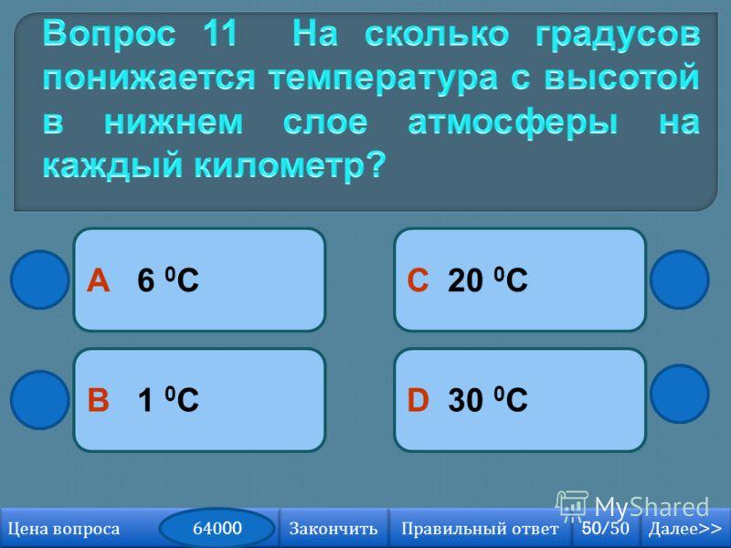 А 6 0 СC 20 0 С D 30 0 СB 1 0 С Далее >> Далее >> 50/50 Правильный ответ Цена вопроса Закончить 64000