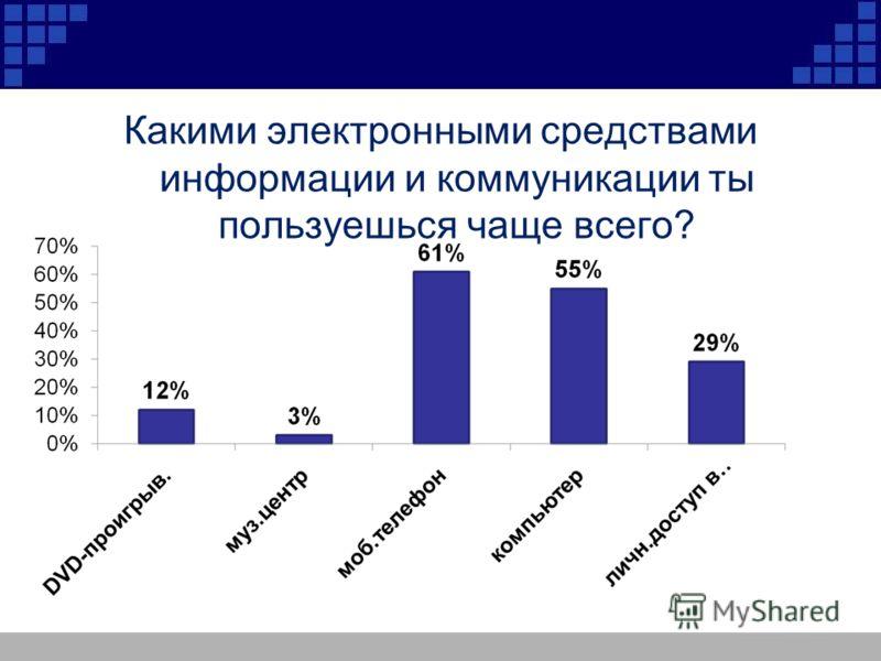 Какими электронными средствами информации и коммуникации ты пользуешься чаще всего?