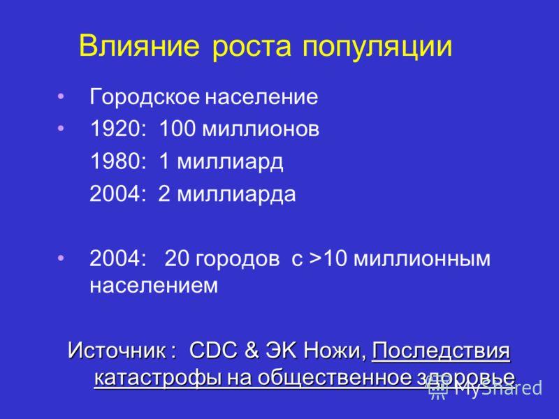 Влияние роста популяции Городское население 1920: 100 миллионов 1980: 1 миллиард 2004: 2 миллиарда 2004: 20 городов с >10 миллионным населением Источник : CDC & ЭK Нoжи, Последствия катастрофы на общественное здоровье