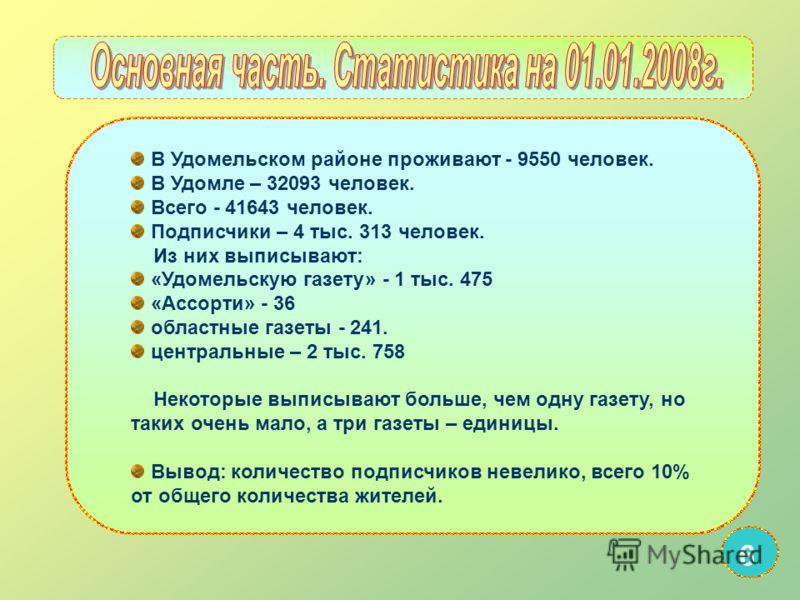 6 В Удомельском районе проживают - 9550 человек. В Удомле – 32093 человек. Всего - 41643 человек. Подписчики – 4 тыс. 313 человек. Из них выписывают: «Удомельскую газету» - 1 тыс. 475 «Ассорти» - 36 областные газеты - 241. центральные – 2 тыс. 758 Не
