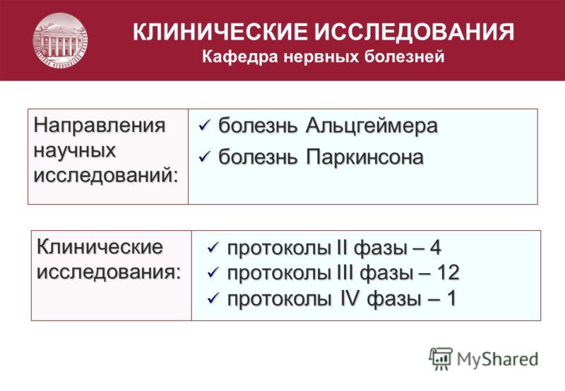 КЛИНИЧЕСКИЕ ИССЛЕДОВАНИЯ Кафедра нервных болезнейКлиническиеисследования: протоколы II фазы – 4 протоколы II фазы – 4 протоколы III фазы – 12 протоколы III фазы – 12 протоколы IV фазы – 1 протоколы IV фазы – 1Направлениянаучныхисследований: болезнь А