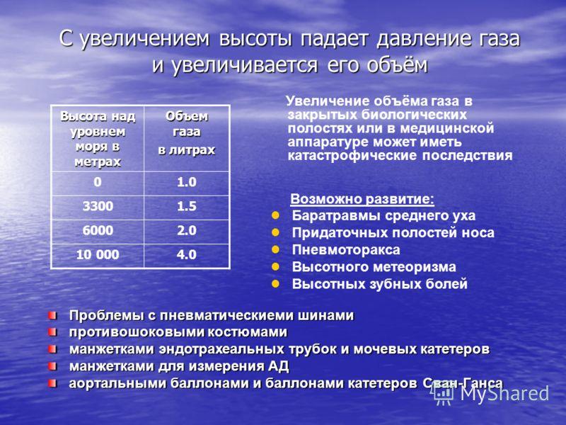 С увеличением высоты падает давление газа и увеличивается его объём С увеличением высоты падает давление газа и увеличивается его объём Высота над уровнем моря в метрах Объем газа в литрах 01.0 33001.5 60002.0 10 0004.0 Увеличение объёма газа в закры