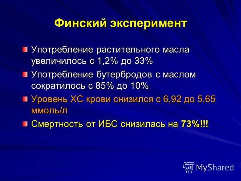 Финский эксперимент Употребление растительного масла увеличилось с 1,2% до 33% Употребление бутербродов с маслом сократилось с 85% до 10% Уровень ХС крови снизился с 6,92 до 5,65 ммоль/л Смертность от ИБС снизилась на 73%!!!