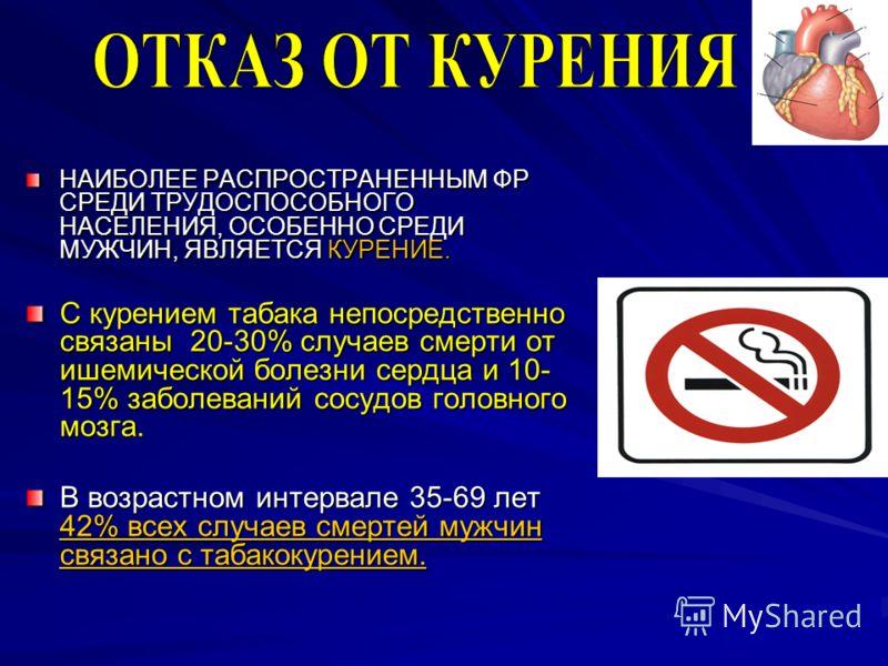 НАИБОЛЕЕ РАСПРОСТРАНЕННЫМ ФР СРЕДИ ТРУДОСПОСОБНОГО НАСЕЛЕНИЯ, ОСОБЕННО СРЕДИ МУЖЧИН, ЯВЛЯЕТСЯ КУРЕНИЕ. С курением табака непосредственно связаны 20-30% случаев смерти от ишемической болезни сердца и 10- 15% заболеваний сосудов головного мозга. В возр