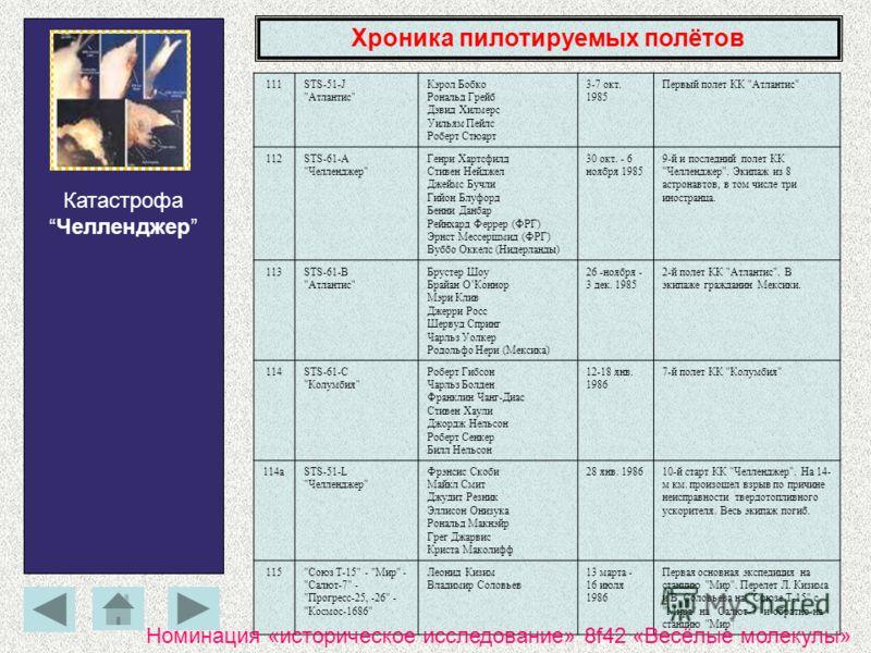 Хроника пилотируемых полётов КатастрофаЧелленджер 111STS-51-J