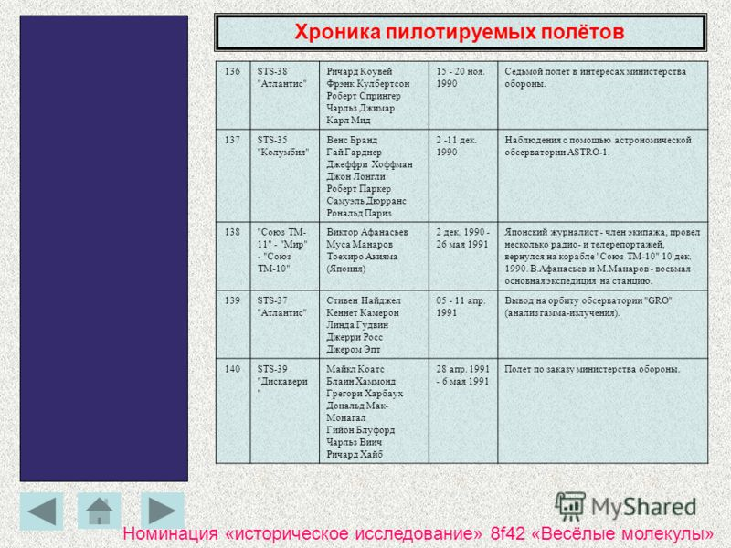 Хроника пилотируемых полётов 136STS-38