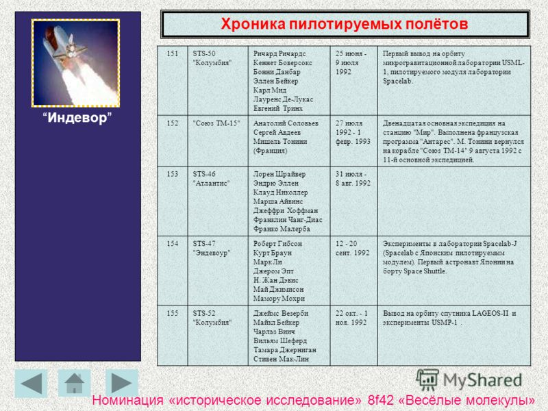 Хроника пилотируемых полётов Индевор 151STS-50