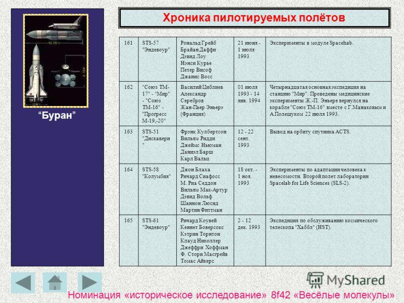 Хроника пилотируемых полётов 161STS-57