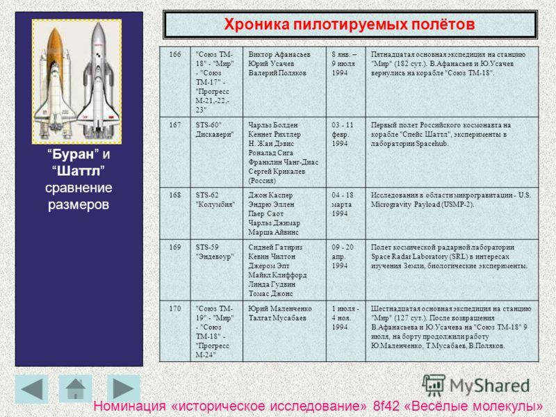 Хроника пилотируемых полётов 166