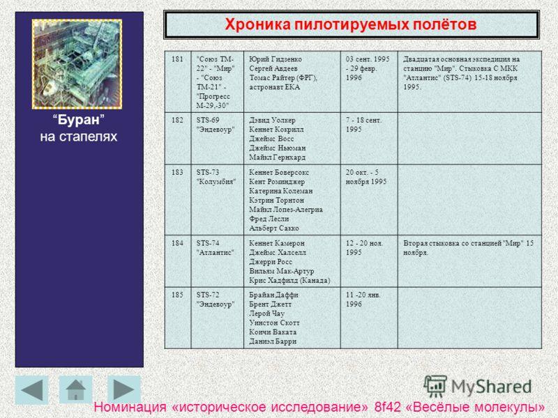 Хроника пилотируемых полётов 181