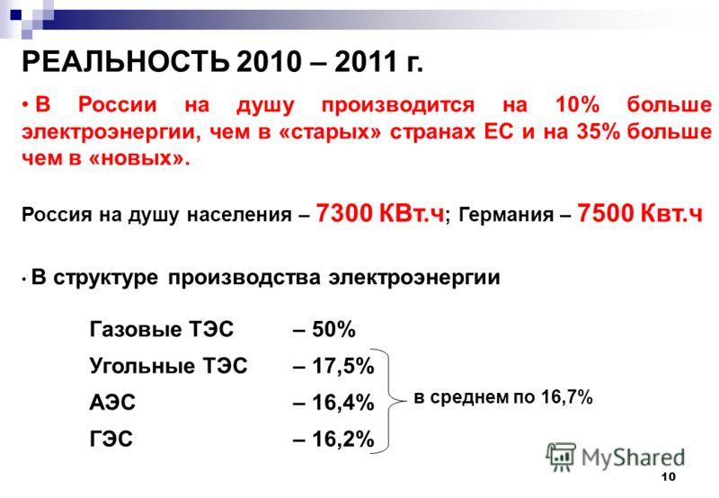 10 РЕАЛЬНОСТЬ 2010 – 2011 г. Газовые ТЭС– 50% Угольные ТЭС– 17,5% АЭС– 16,4% ГЭС– 16,2% В России на душу производится на 10% больше электроэнергии, чем в «старых» странах ЕС и на 35% больше чем в «новых». В структуре производства электроэнергии Росси