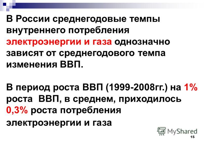 15 В России среднегодовые темпы внутреннего потребления электроэнергии и газа однозначно зависят от среднегодового темпа изменения ВВП. В период роста ВВП (1999-2008гг.) на 1% роста ВВП, в среднем, приходилось 0,3% роста потребления электроэнергии и