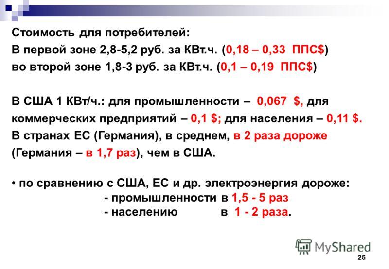 25 Стоимость для потребителей: В первой зоне 2,8-5,2 руб. за КВт.ч. (0,18 – 0,33 ППС$) во второй зоне 1,8-3 руб. за КВт.ч. (0,1 – 0,19 ППС$) В США 1 КВт/ч.: для промышленности – 0,067 $, для коммерческих предприятий – 0,1 $; для населения – 0,11 $. В
