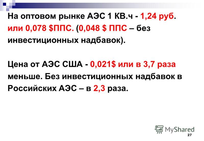 27 На оптовом рынке АЭС 1 КВ.ч - 1,24 руб. или 0,078 $ППС. (0,048 $ ППС – без инвестиционных надбавок). Цена от АЭС США - 0,021$ или в 3,7 раза меньше. Без инвестиционных надбавок в Российских АЭС – в 2,3 раза.