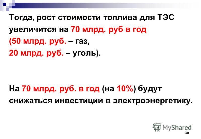 30 Тогда, рост стоимости топлива для ТЭС увеличится на 70 млрд. руб в год (50 млрд. руб. – газ, 20 млрд. руб. – уголь). На 70 млрд. руб. в год (на 10%) будут снижаться инвестиции в электроэнергетику.