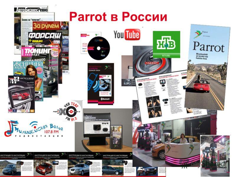 Parrot в России