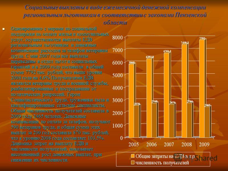 Социальные выплаты в виде ежемесячной денежной компенсации региональным льготникам в соответствии с законами Пензенской области Одновременно с мерами по социальной поддержки по оплате жилья и коммунальных услуг, осуществляются выплаты ЕДВ региональны