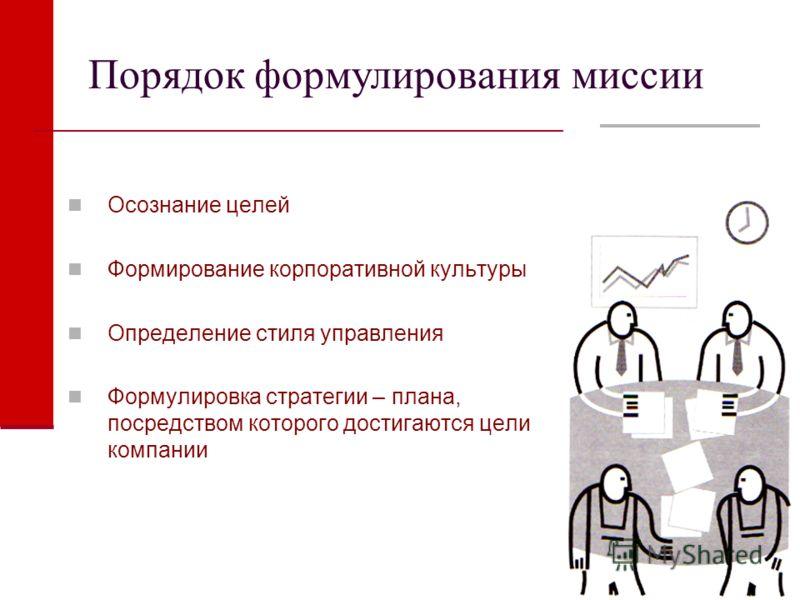 Порядок формулирования миссии Осознание целей Формирование корпоративной культуры Определение стиля управления Формулировка стратегии – плана, посредством которого достигаются цели компании