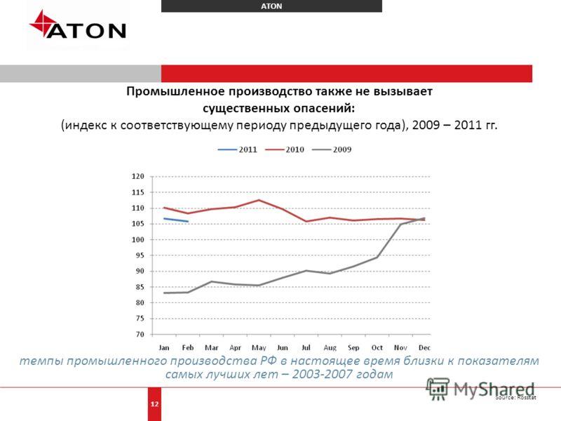 ATON 12 Промышленное производство также не вызывает существенных опасений: (индекс к соответствующему периоду предыдущего года), 2009 – 2011 гг. Source: Rosstat темпы промышленного производства РФ в настоящее время близки к показателям самых лучших л
