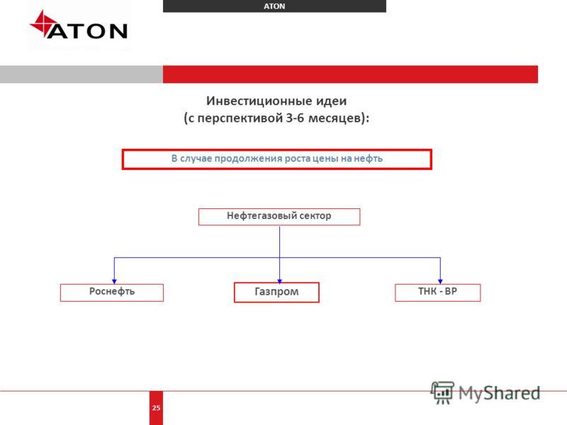 ATON 25 Инвестиционные идеи (с перспективой 3-6 месяцев): В случае продолжения роста цены на нефть Нефтегазовый сектор ТНК - ВРРоснефть Газпром