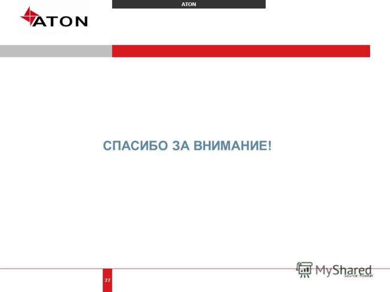 ATON 27 СПАСИБО ЗА ВНИМАНИЕ! Source: Rosstat