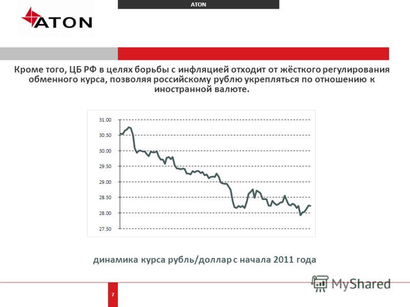 ATON 7 Кроме того, ЦБ РФ в целях борьбы с инфляцией отходит от жёсткого регулирования обменного курса, позволяя российскому рублю укрепляться по отношению к иностранной валюте. динамика курса рубль/доллар с начала 2011 года