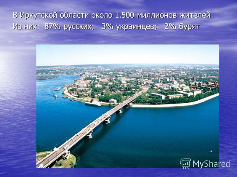 В Иркутской области около 1.500 миллионов жителей Из них: 87% русских; 3% украинцев; 2% бурят