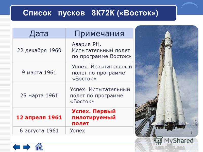 Список пусков 8К72К («Восток») Фонарь ДатаПримечания 22 декабря 1960 Авария РН. Испытательный полет по программе Восток» 9 марта 1961 Успех. Испытательный полет по программе «Восток» 25 марта 1961 Успех. Испытательный полет по программе «Восток» 12 а
