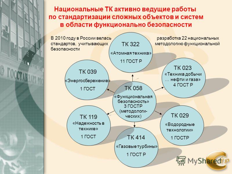 В 2010 году в России велась разработка 22 национальных стандартов, учитывающих методологию функциональной безопасности Национальные ТК активно ведущие работы по стандартизации сложных объектов и систем в области функционально безопасности ТК 058 «Фун