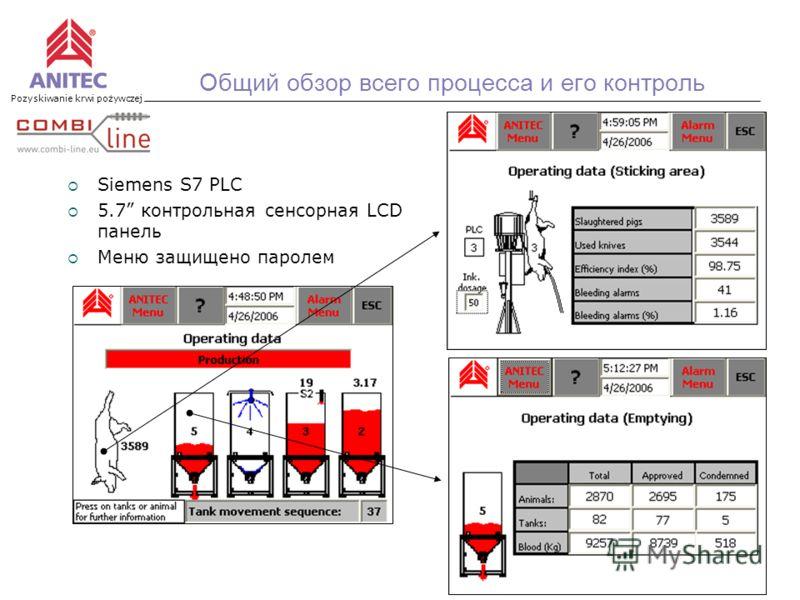 Pozyskiwanie krwi pożywczej Общий обзор всего процесса и его контроль Siemens S7 PLC 5.7 контрольная сенсорная LCD панель Меню защищено паролем