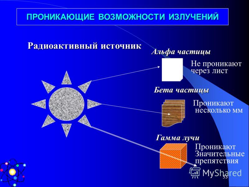 52 ПРИНЦИПИАЛЬНАЯ СХЕМА АТОМА (Craig C. Freudenrich,2001, HAW) Электрон Ядро Орбита