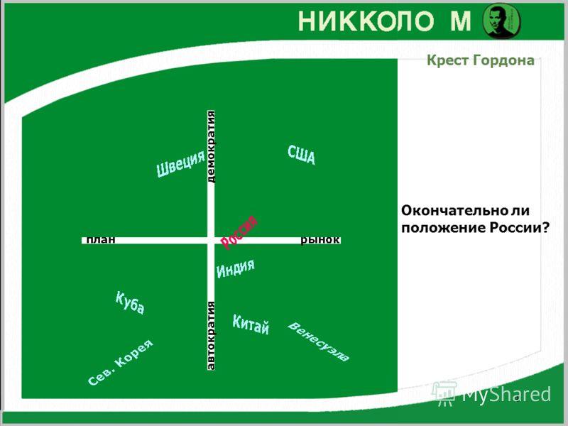 4 Крест Гордона Окончательно ли положение России?