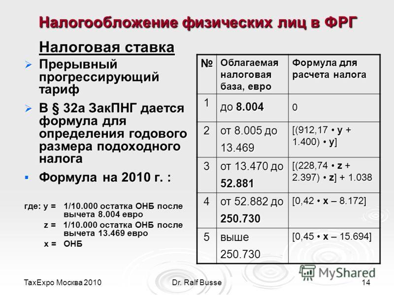 TaxExpo Москва 2010Dr. Ralf Busse14 Налогообложение физических лиц в ФРГ Налоговая ставка Прерывный прогрессирующий тариф Прерывный прогрессирующий тариф В § 32а ЗакПНГ дается формула для определения годового размера подоходного налога В § 32а ЗакПНГ