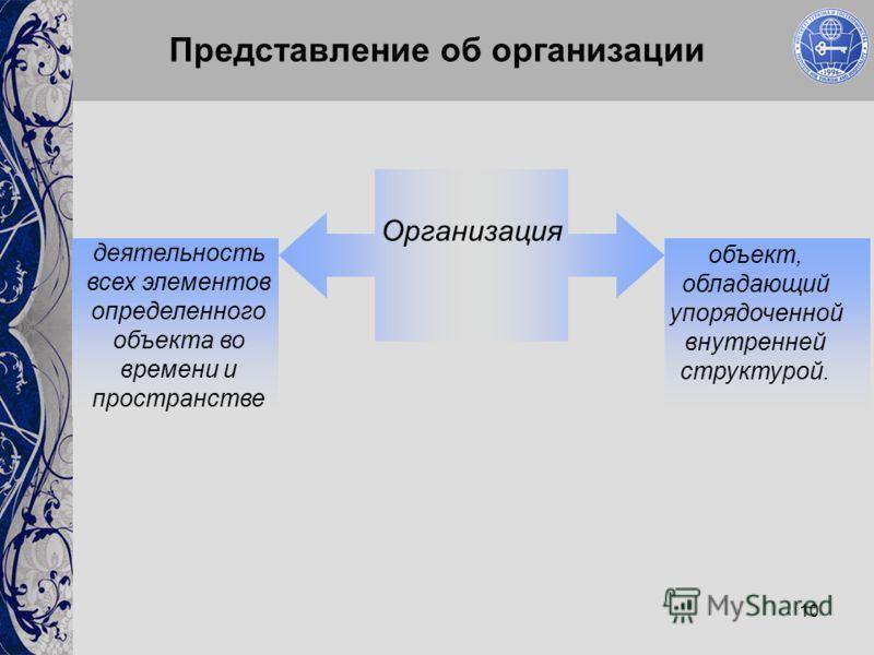 10 Представление об организации Организация объект, обладающий упорядоченной внутренней структурой. деятельность всех элементов определенного объекта во времени и пространстве