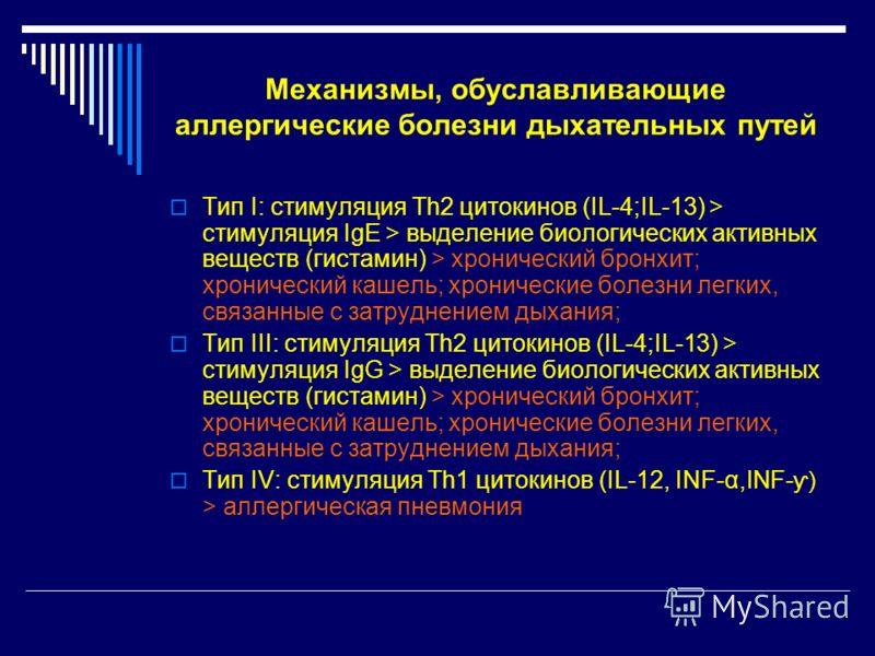 Механизмы, обуславливающие аллергические болезни дыхательных путей Тип I: стимуляция Th2 цитокинов (IL-4;IL-13) > стимуляция IgE > выделение биологических активных веществ (гистамин) > хронический бронхит; хронический кашель; хронические болезни легк