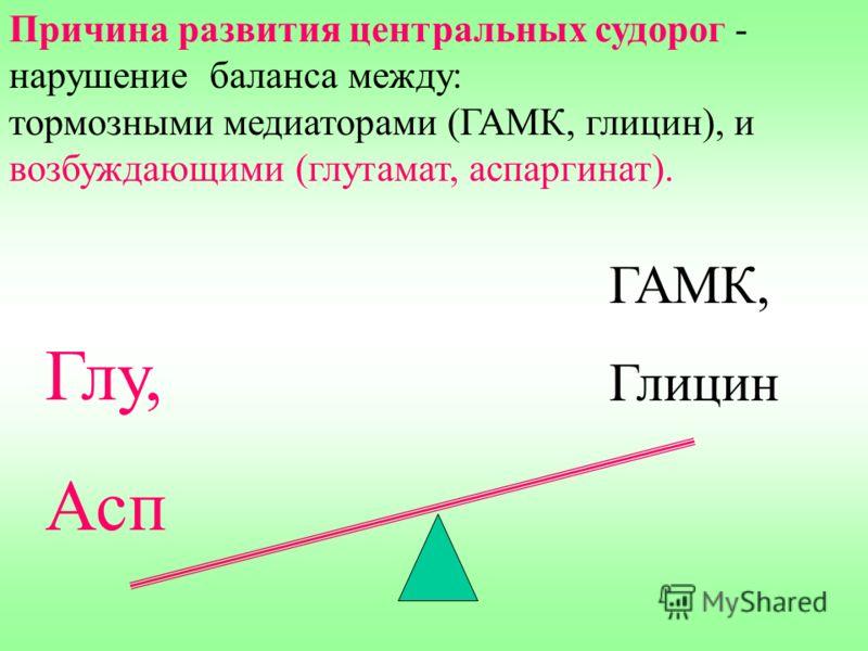 Причина развития центральных судорог - нарушение баланса между: тормозными медиаторами (ГАМК, глицин), и возбуждающими (глутамат, аспаргинат). Глу, Асп ГАМК, Глицин