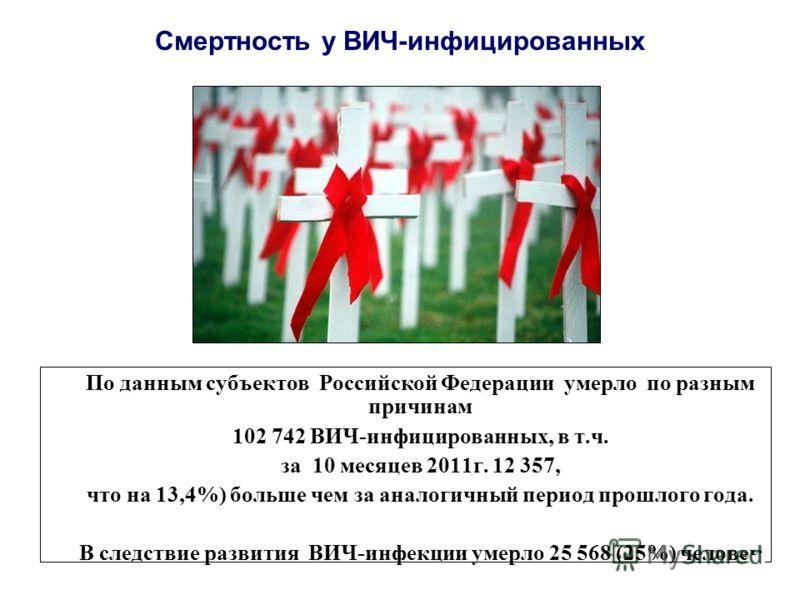 По данным субъектов Российской Федерации умерло по разным причинам 102 742 ВИЧ-инфицированных, в т.ч. за 10 месяцев 2011г. 12 357, что на 13,4%) больше чем за аналогичный период прошлого года. В следствие развития ВИЧ-инфекции умерло 25 568 (25%) чел