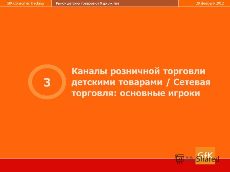 GfK Consumer TrackingРынок детских товаров от 0 до 3-х лет20 февраля 2012 Каналы розничной торговли детскими товарами / Сетевая торговля: основные игроки 3