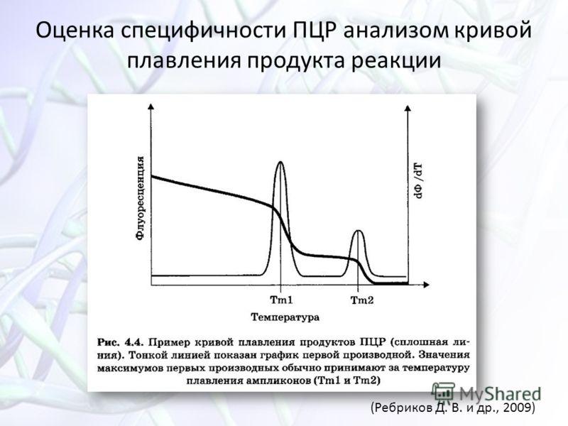 Оценка специфичности ПЦР анализом кривой плавления продукта реакции (Ребриков Д. В. и др., 2009)
