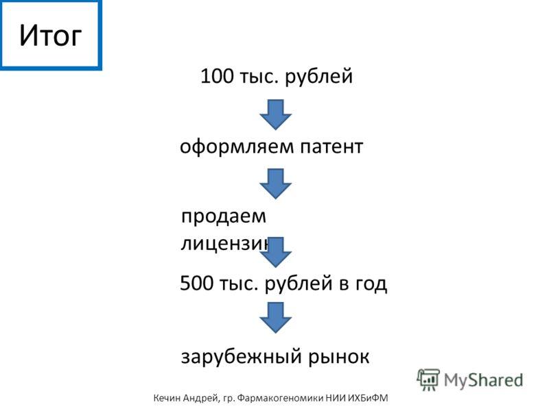 Итог 100 тыс. рублей оформляем патент продаем лицензию 500 тыс. рублей в год Кечин Андрей, гр. Фармакогеномики НИИ ИХБиФМ зарубежный рынок